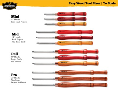 Easy Wood Tools Size Chart